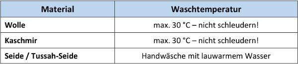 Pflegehinweis_Waschtemperatur